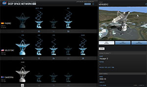 Screenshot of DSN Now showing antennas receiving and transmitting